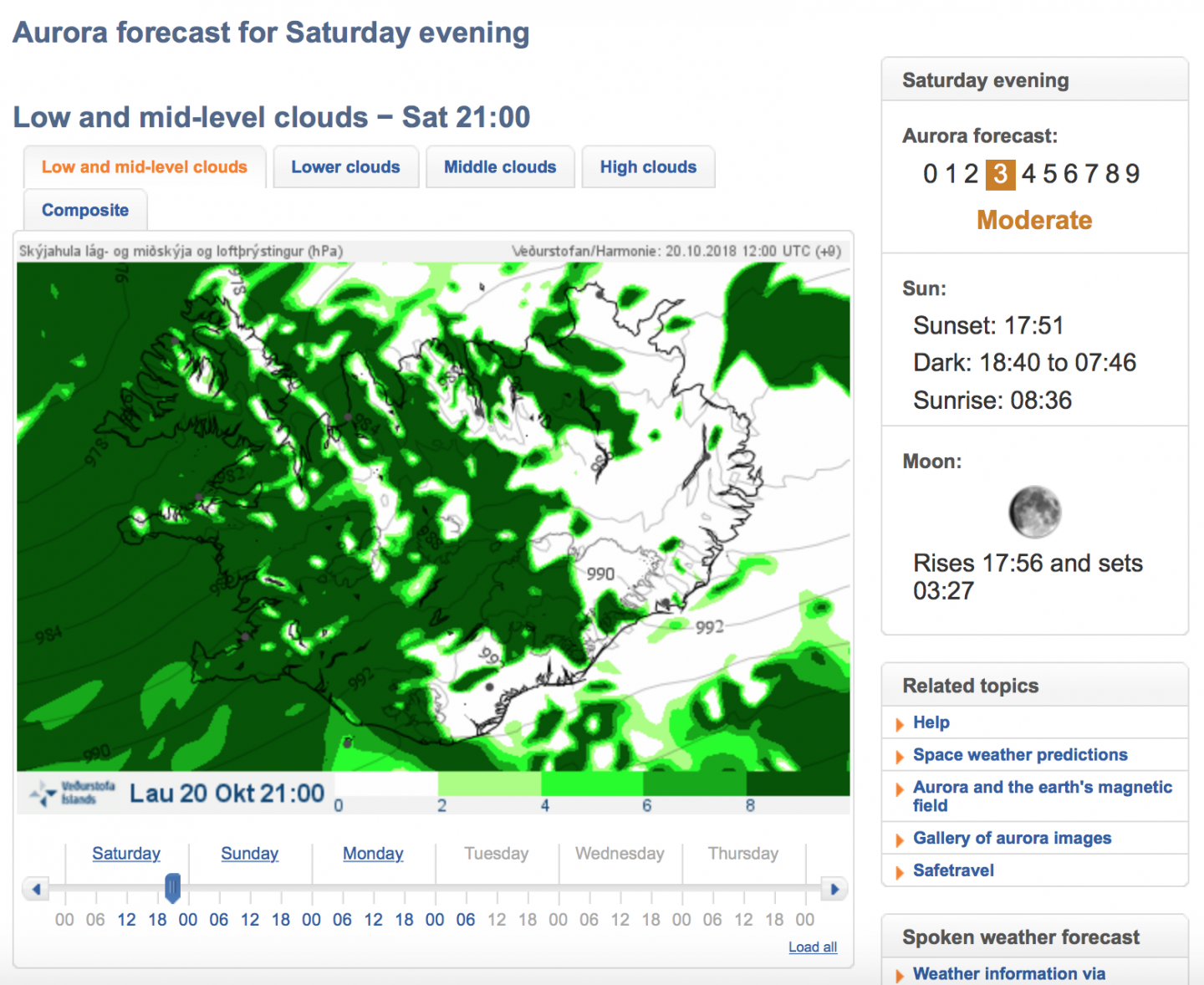 Iceland Northern Lights Forecast