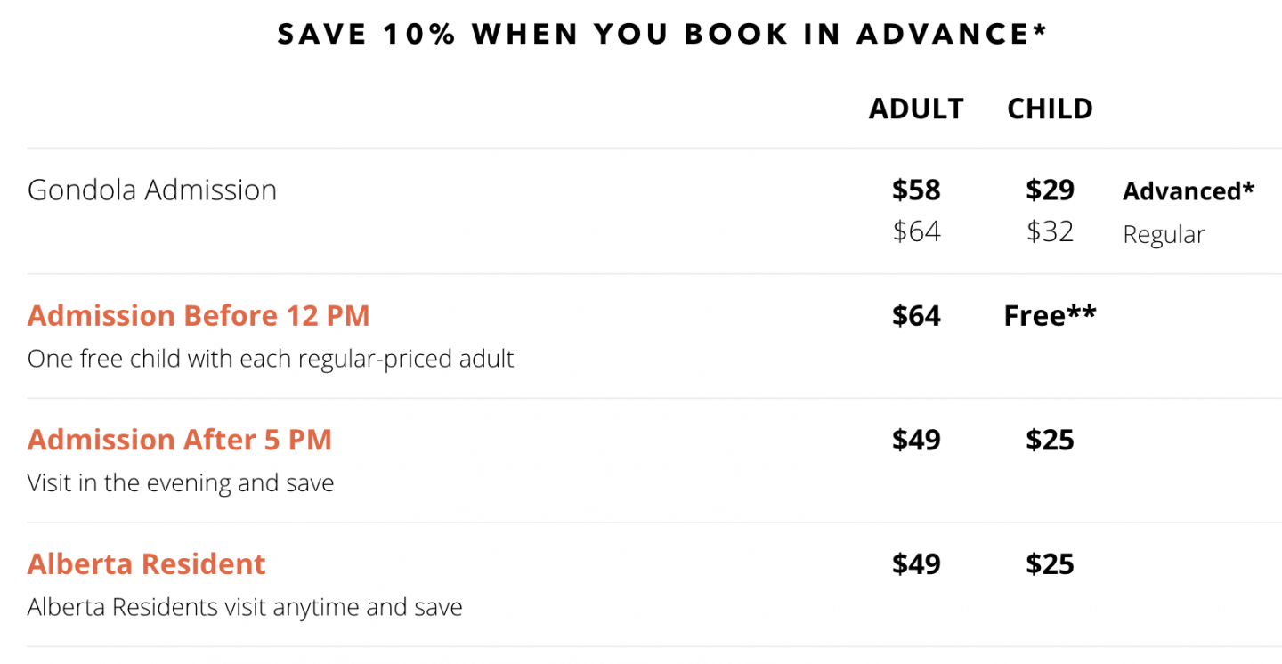 Banff Gondola admission prices.