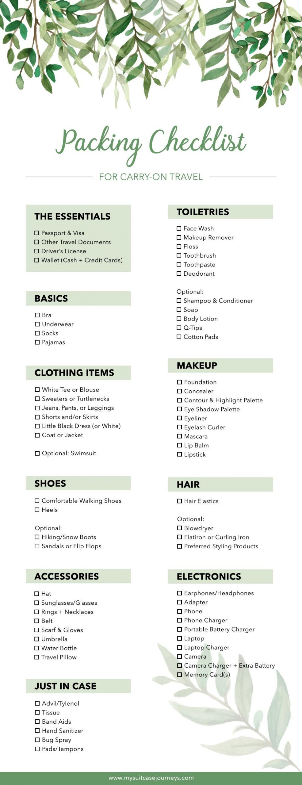Packing checklist for carry-on travel.